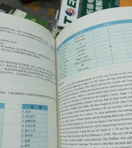 北京环球教育真题