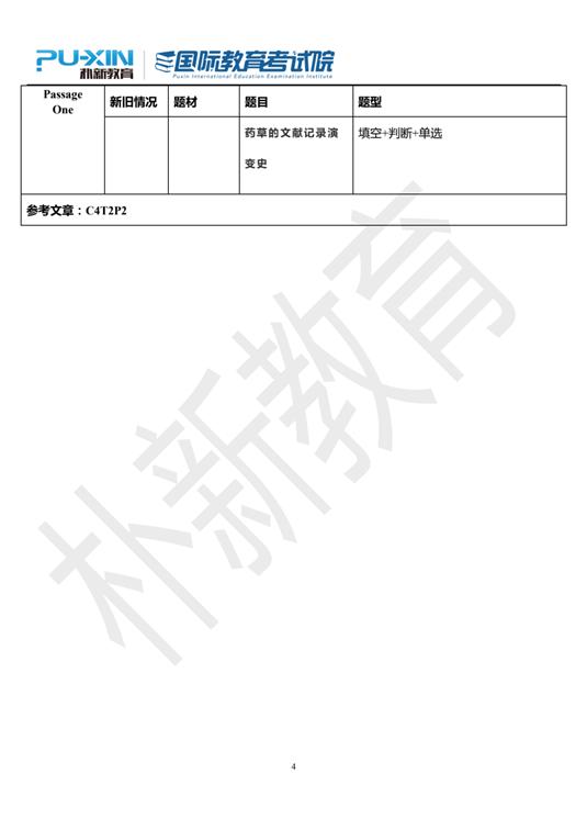 1月23日雅思真题回忆+参考答案(附外教范文)(1)_03.png