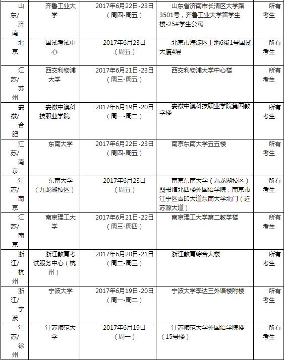 """""""2017年6月24日雅思考试的考生口语安排"""""""
