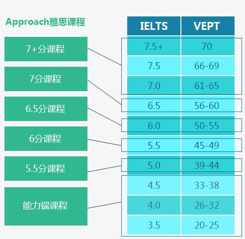 VEPT软件测试.png