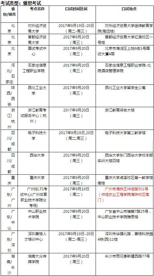 2017年9月21日雅思考试的考生口语安排.jpg