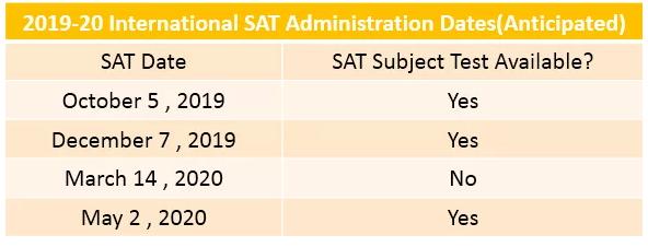 2019-2020年SAT考试时间(国际地区)