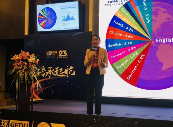 環球教育23周年盛典暨2020出國留學趨勢發布會盛大舉行!