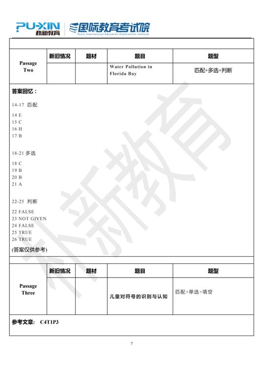 1月23日雅思真题回忆+参考答案(附外教范文)(1)_06.png