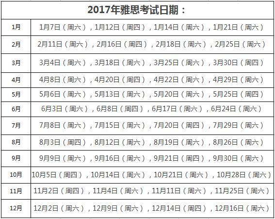 """""""2017年雅思考试时间"""""""