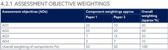 牛津AQA考试局的IGCSE物理课程设置怎么样?容易拿A吗?