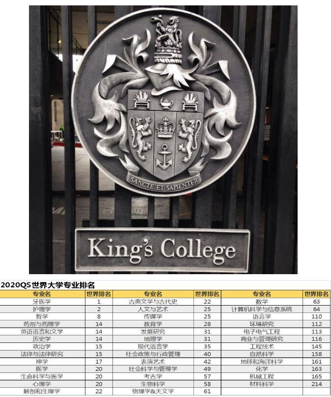 """OSSD學子如何免雅思、免高考直申KCL,做""""王的人"""""""