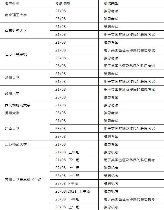 注意!北京又一考點取消考試,山東/江蘇新增多考點取消考試!