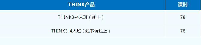 廣州環球THINK課程暑假班,無懼疫情,持續領先!